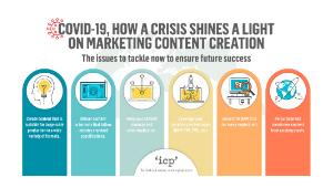 Content creation in a crisis