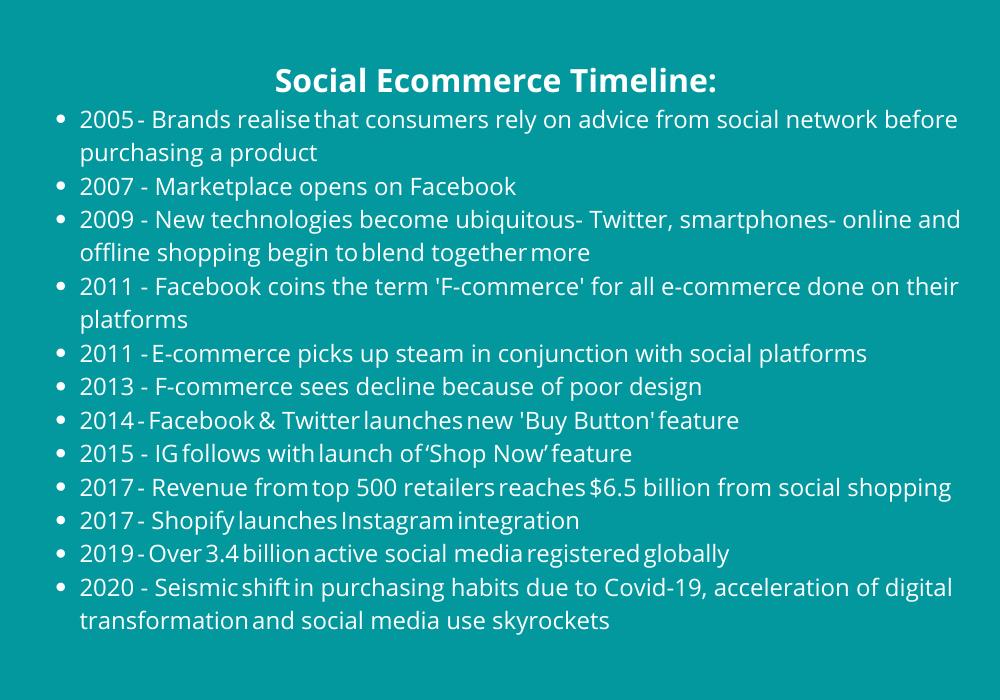 Social Ecommerce Timeline - DTC social ecommerce blog-1